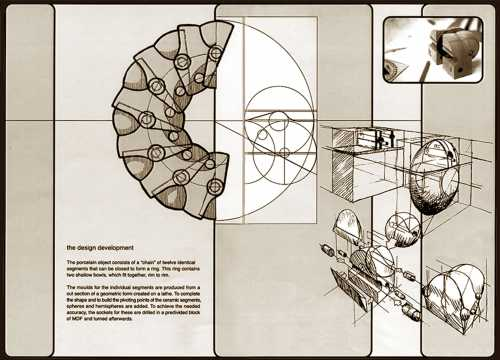 Präsentationsblätter für einen Wettbewerb des PMI Trust Funds, im Original in Posterformat;